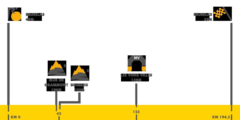 Descripción de la etapa 1