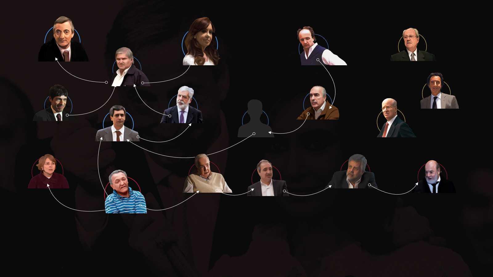 ¿Quiénes son los implicados en la trama corrupta de los 'Cuadernos de coimas'?