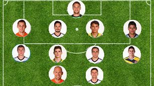 El once ideal del Mundial