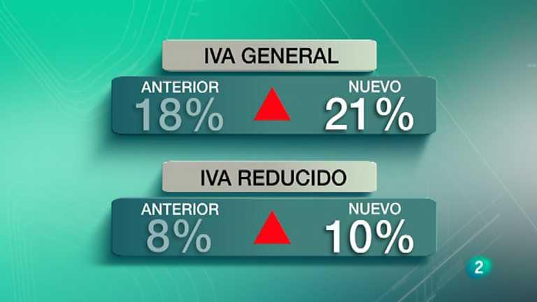 La 2 Noticias - 11/07/12
