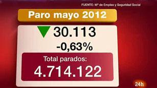 Ver vídeo  '30.113 parados menos en mayo por la estacionalidad'