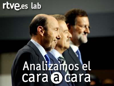 Análisis del debate Rubalcaba Rajoy: aciertos y errores