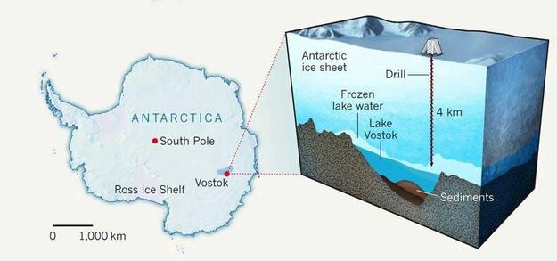 Gráfico que reconstruye los trabajos de perforación en el lago Vostok