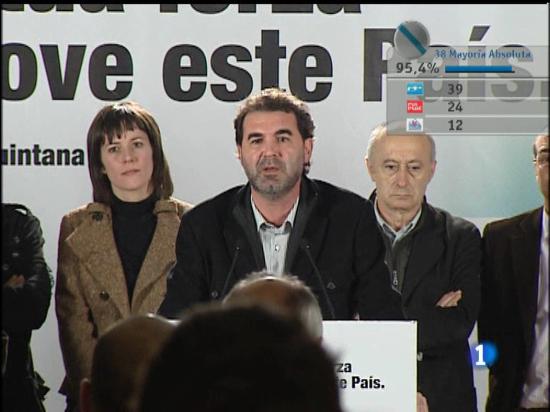 Ver v?deo  'Anxo Quintana asume la victoria del PP y asegura que se abre una nueva etapa en Galicia'