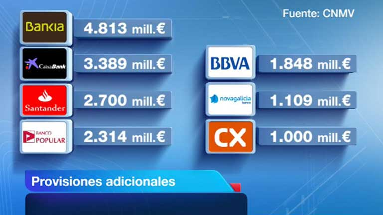 Los 5 grandes bancos deber&aacute;n aprovisionar 15.000 millones de euros
