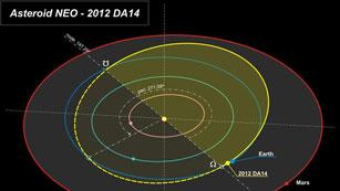 Ver vídeo  'El asteroide 2012 DA14, descubierto en España, se aproxima a la Tierra'