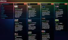 Boxfish Live en acción, con los resultados por columnas de las búsquedas de algunos temas comunes.