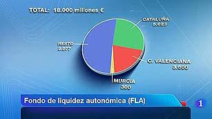 Ver vídeo  'La Comunidad Valencia pide más dinero al fondo de rescate'
