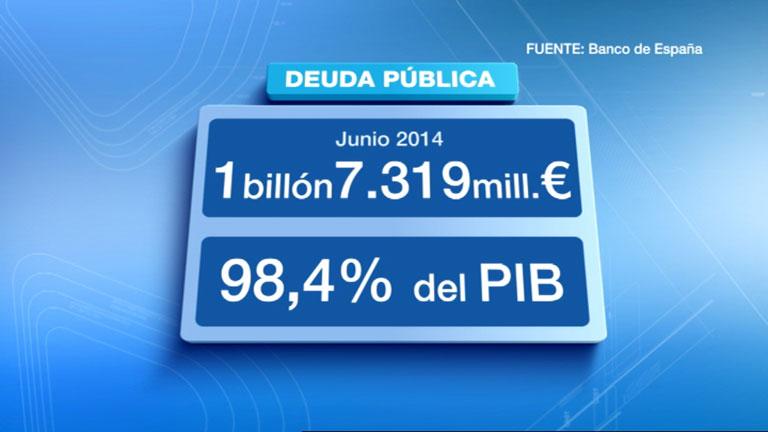 La deuda pública española supera el billón de euros