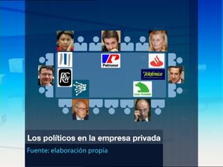 Ver v?deo  'Entrada de altos cargos de la política en el sector privado'