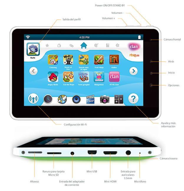 Especificaciones técnicas de la tableta Clan