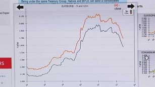 Ver vídeo  'El euribor cierra agosto por debajo del 1%'