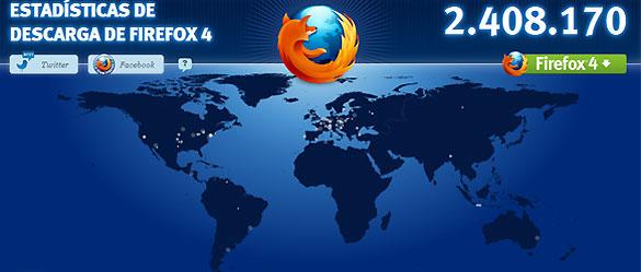 Gráfico en directo del número de descargas de la última versión del navegador Firefox