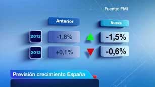 Ver vídeo  'El FMI prevé que España estará dos años en recesión'