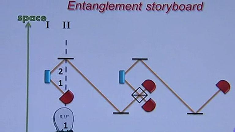 Físicos israelíes logran entrelazar dos fotones que no han existido en el mismo tiempo