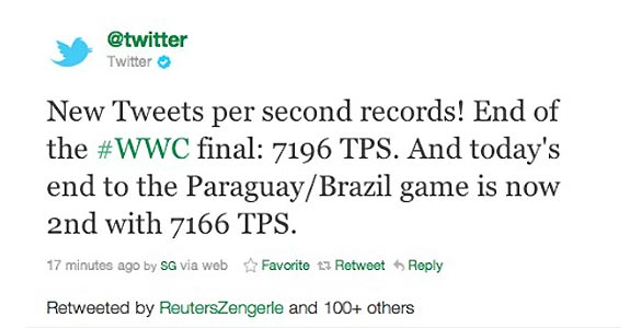 El futbol femenino bate récords en Twitter