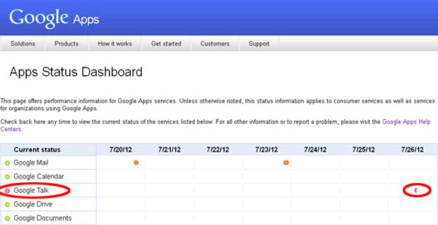 El panel de herramientas de Google muestra una incidencia con GTalk
