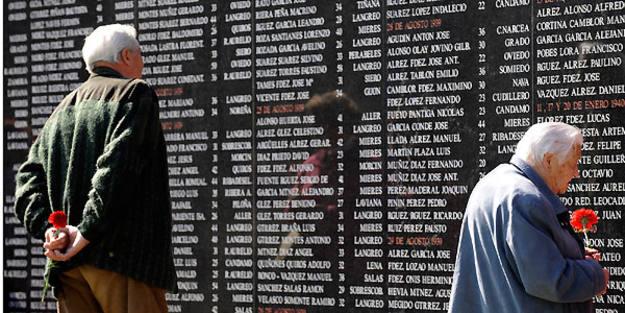 victimas guerra civil lista: