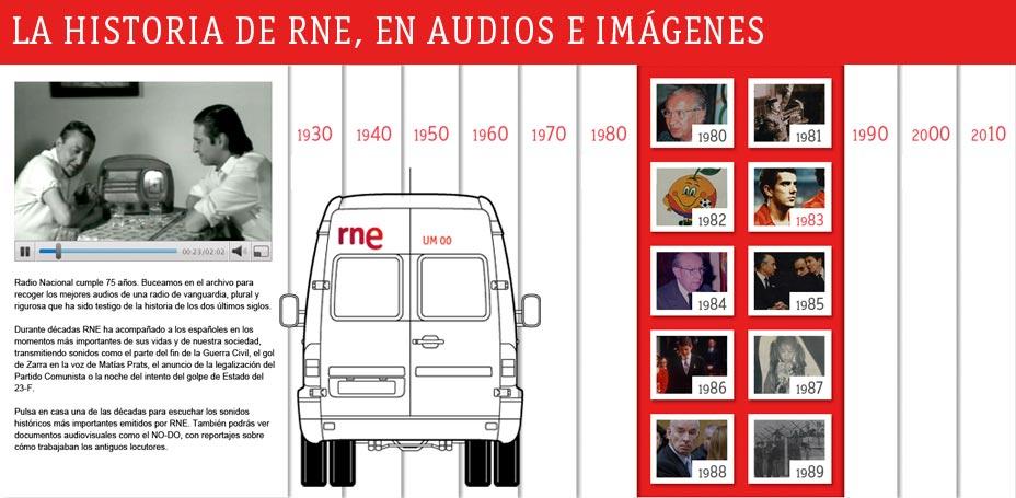 http://lab.rtve.es/historia-rne/