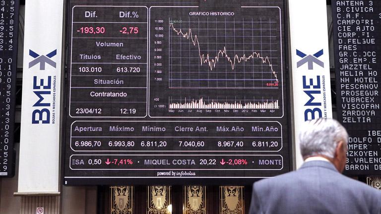 El Ibex-35 cae a niveles de 2003, pero pierde menos que el resto de Bolsas europeas
