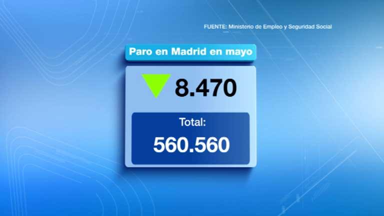 Informativo de Madrid 2 - 04/06/13