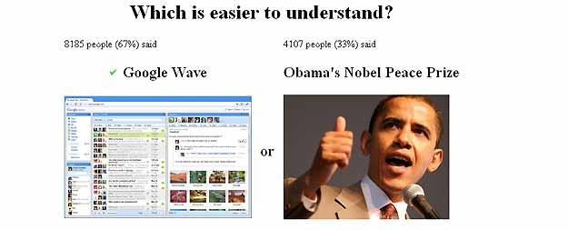 Una web ironiza sobre la dificultad del uso de Google Wave en una encuesta, confrontándolo con todo tipo de opciones