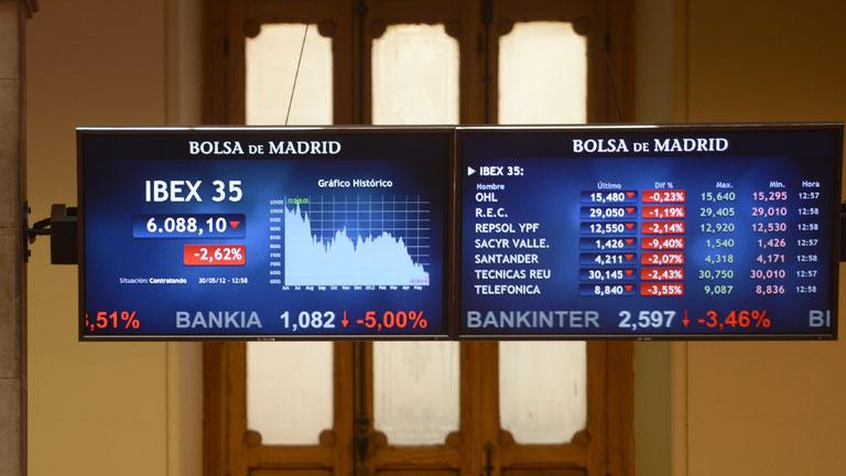 La prima marca su máximo histórico en 540 puntos y la Bolsa sigue en niveles de 2003