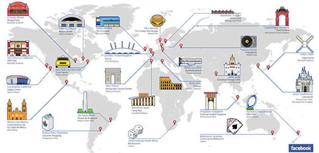 Facebook ha publicado una infografía con los 25 lugares de todo el mundo que más veces figuran en las actualizaciones de estado de la red social