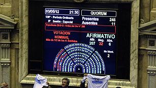 Ver vídeo  'Aprobación en el Parlamento argentino de la expropiación de YPF a Repsol'