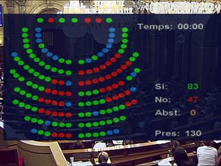 Ver v?deo  'El Parlamento Catalán aprueba una moción en la que se reconoce el derecho a la autodeterminación de los catalanes'