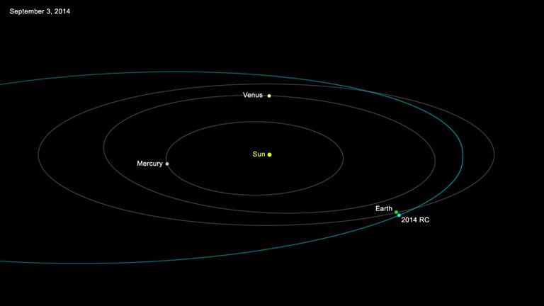 Un pequeño asteroide ha pasado a 40.000 kilómetros de la Tierra