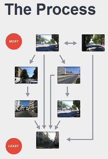 El proceso: se formula una pregunta con dos fotografías al azar y los participantes tienen que elegir una de las imágenes