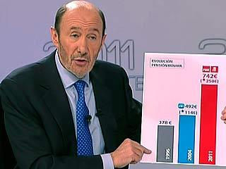 Ver vídeo  'Rubalcaba insiste en pedir explicaciones sobre el programa 'ambiguo' del PP'