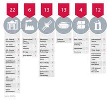 Los piratas informáticos accedieron a los datos de 72 organizaciones de todos los ámbitos en todo el mundo