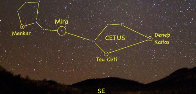 Sistema solar de Tau Ceti