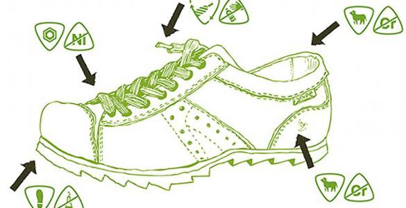 Diseño del zapato biodegradable fabricado con materiales naturales y metales no tóxicos