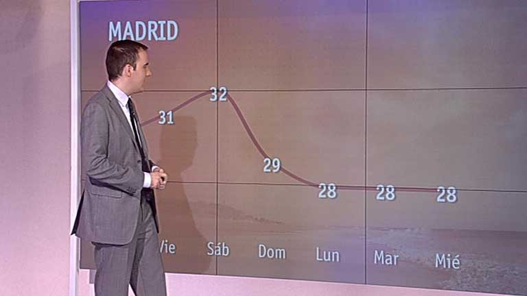 El tiempo en la Comunidad de Madrid - 10/05/12