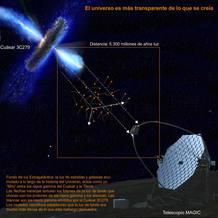 El descubrimiento pone en duda las teorías sobre la formación y evolución de las galaxias.