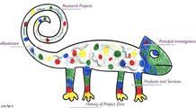 Uno de los dibujos de una de las niñas que participa en el 'Proyecto Zero'