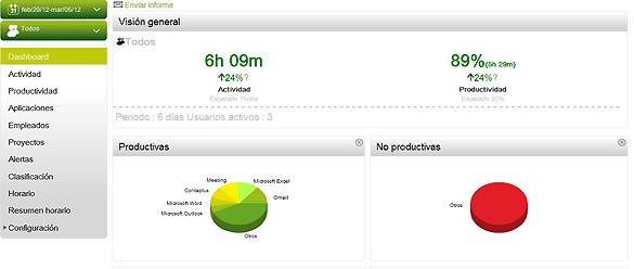 Interfaz del programa Work Meter
