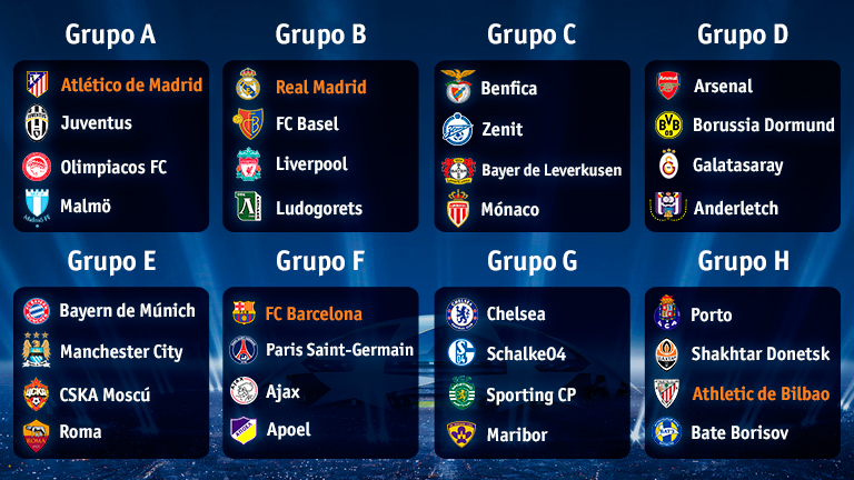 Sorteo de la uefa champions league 2015 for Cuartos dela champions 2014